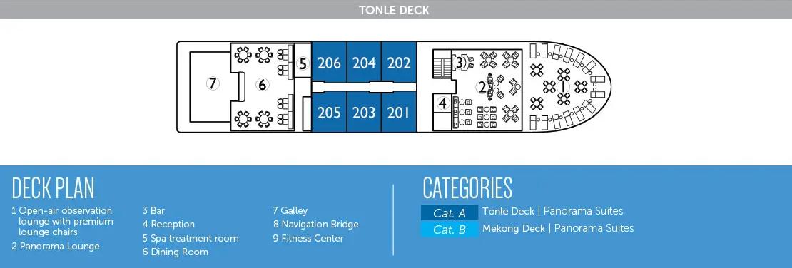 Tonle Deck